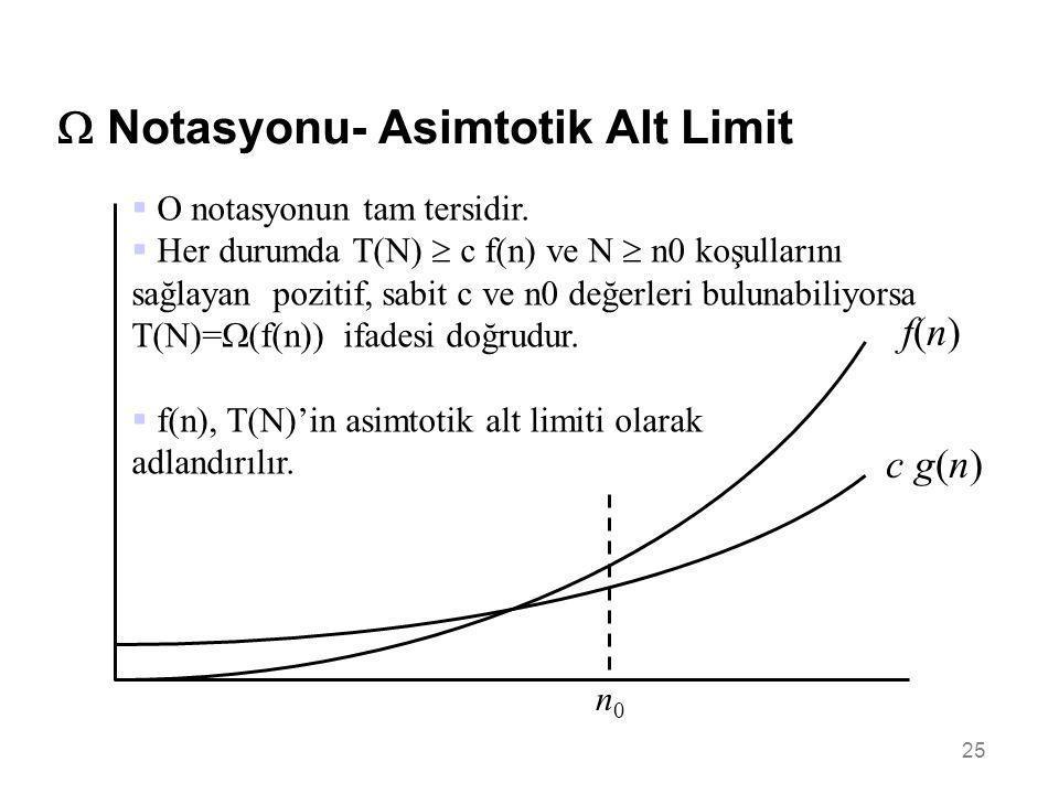  Notasyonu- Asimtotik Alt Limit