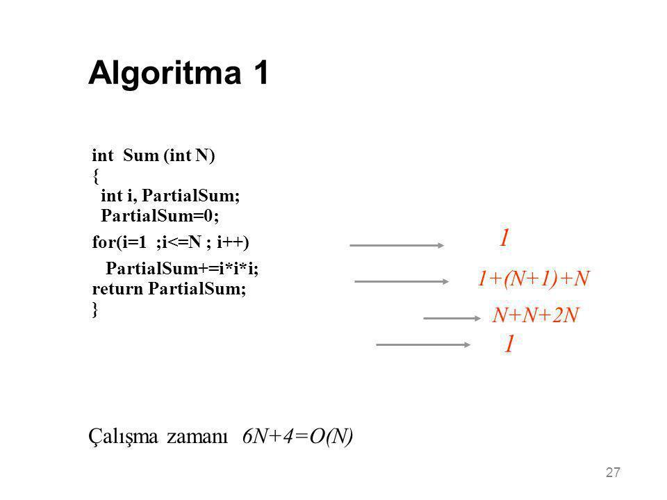 Algoritma 1 1 1 1+(N+1)+N N+N+2N Çalışma zamanı 6N+4=O(N)