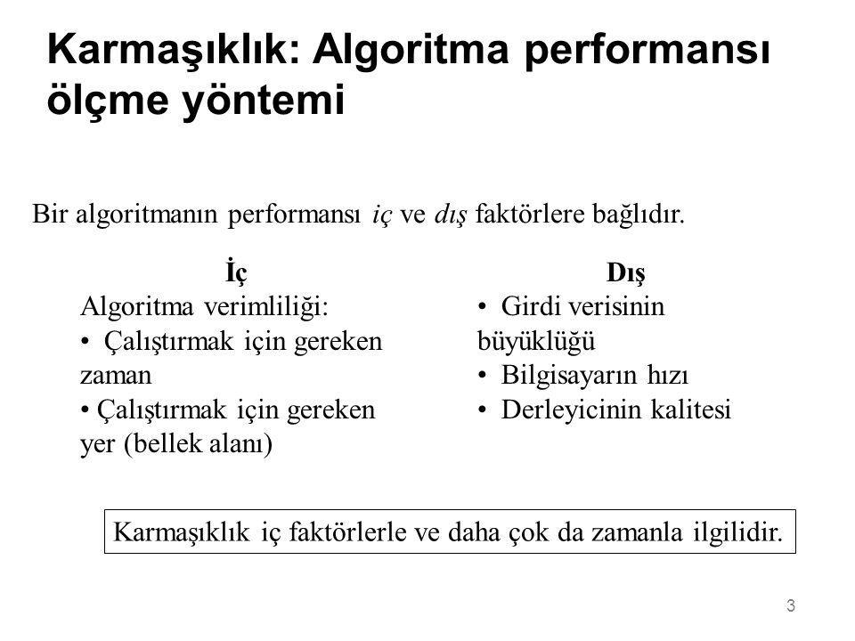 Karmaşıklık: Algoritma performansı ölçme yöntemi
