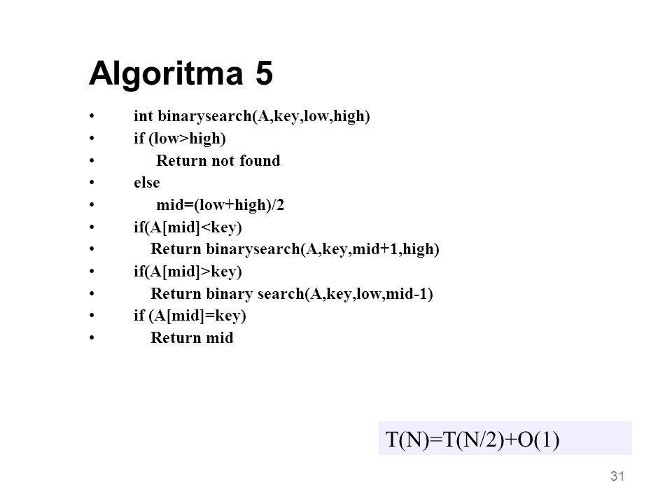 Algoritma 5 T(N)=T(N/2)+O(1) int binarysearch(A,key,low,high)