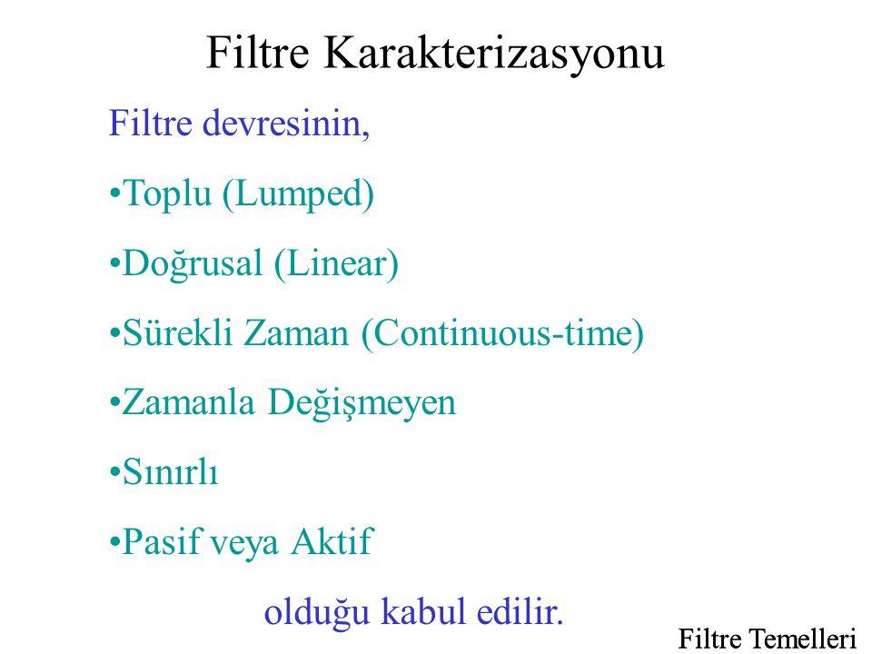 Filtre Karakterizasyonu
