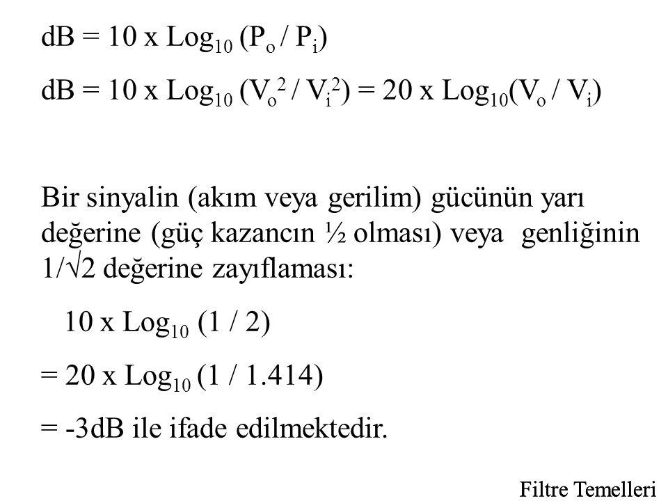 dB = 10 x Log10 (Vo2 / Vi2) = 20 x Log10(Vo / Vi)