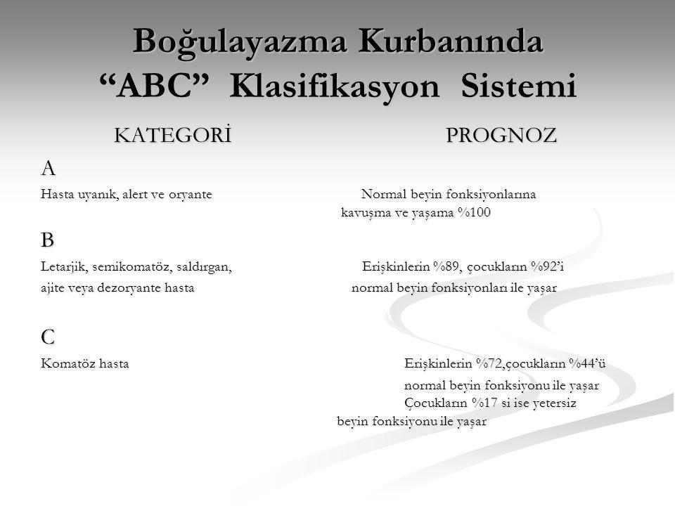 Boğulayazma Kurbanında ABC Klasifikasyon Sistemi