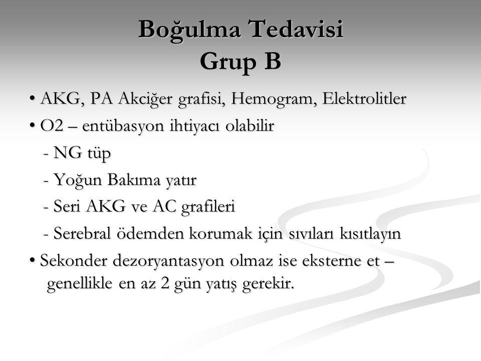 Boğulma Tedavisi Grup B