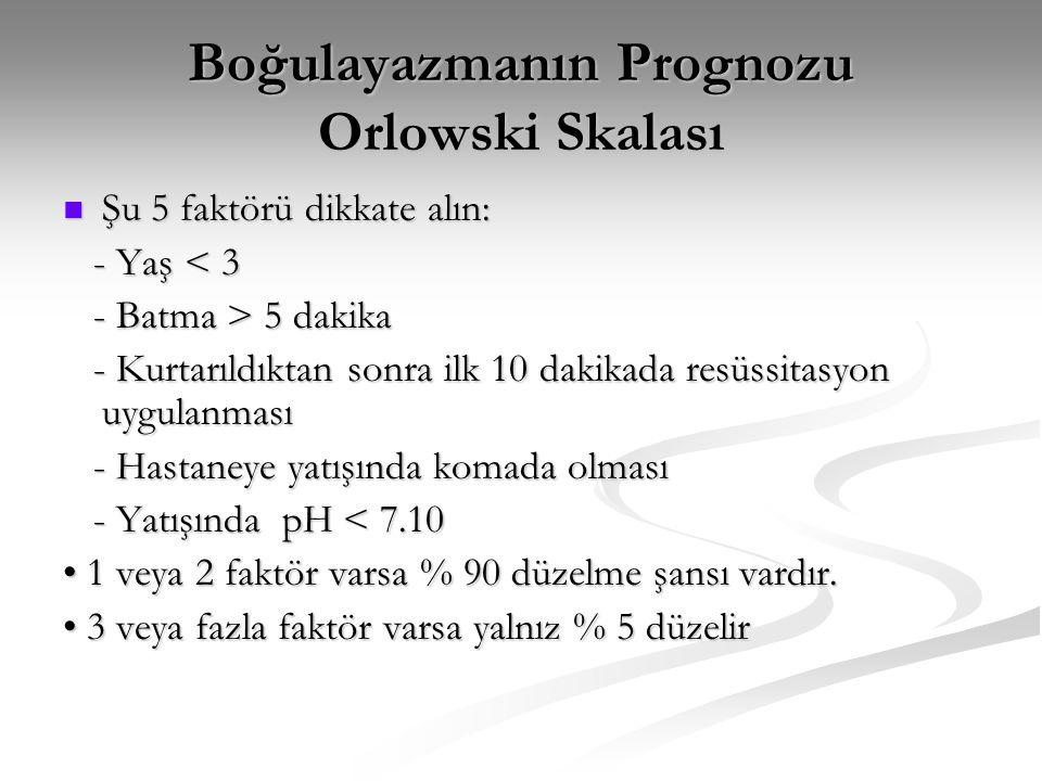 Boğulayazmanın Prognozu Orlowski Skalası
