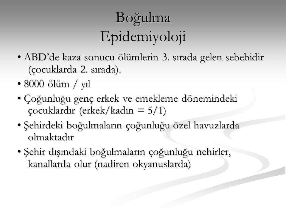 Boğulma Epidemiyoloji