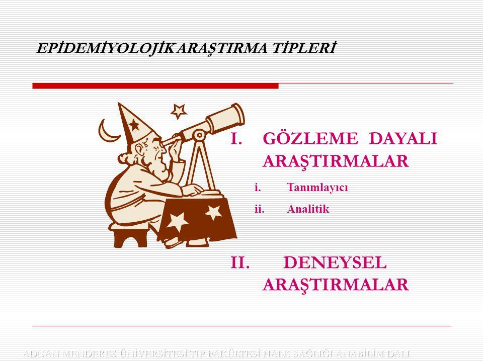 EPİDEMİYOLOJİK ARAŞTIRMA TİPLERİ
