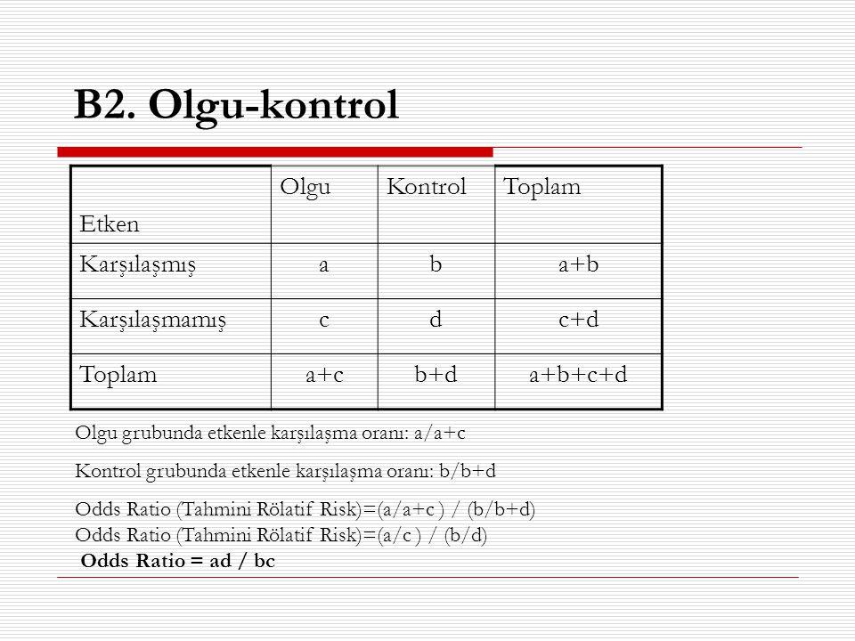 B2. Olgu-kontrol Etken Olgu Kontrol Toplam Karşılaşmış a b a+b
