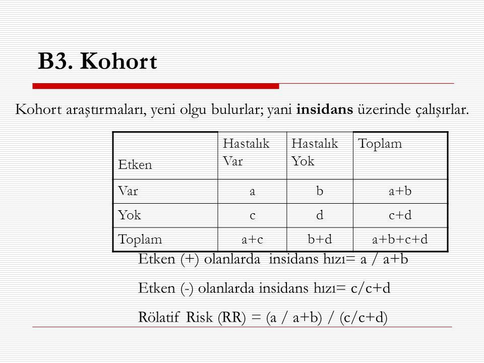 B3. Kohort Kohort araştırmaları, yeni olgu bulurlar; yani insidans üzerinde çalışırlar. Etken. Hastalık Var.