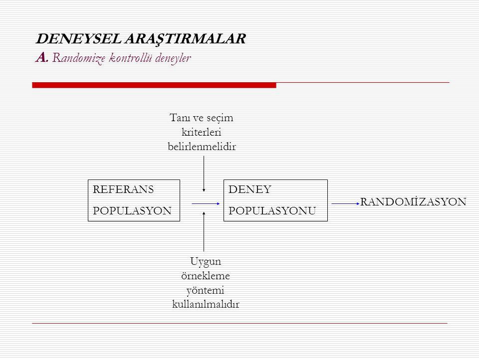 DENEYSEL ARAŞTIRMALAR A. Randomize kontrollü deneyler