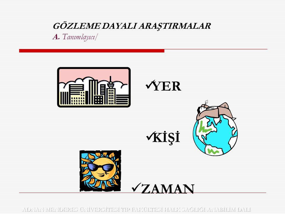 GÖZLEME DAYALI ARAŞTIRMALAR A. Tanımlayıcı/