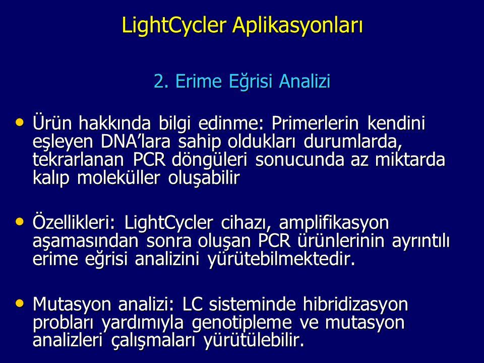 LightCycler Aplikasyonları