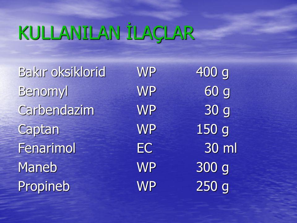 KULLANILAN İLAÇLAR Bakır oksiklorid WP 400 g Benomyl WP 60 g