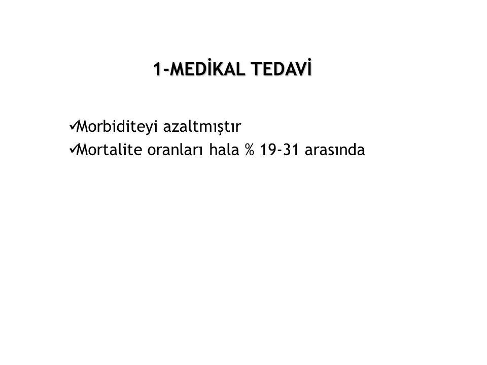 Morbiditeyi azaltmıştır Mortalite oranları hala % 19-31 arasında