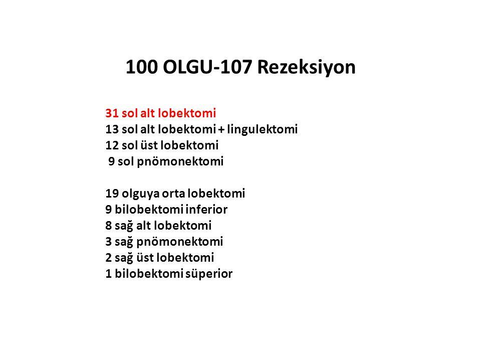 100 OLGU-107 Rezeksiyon 31 sol alt lobektomi