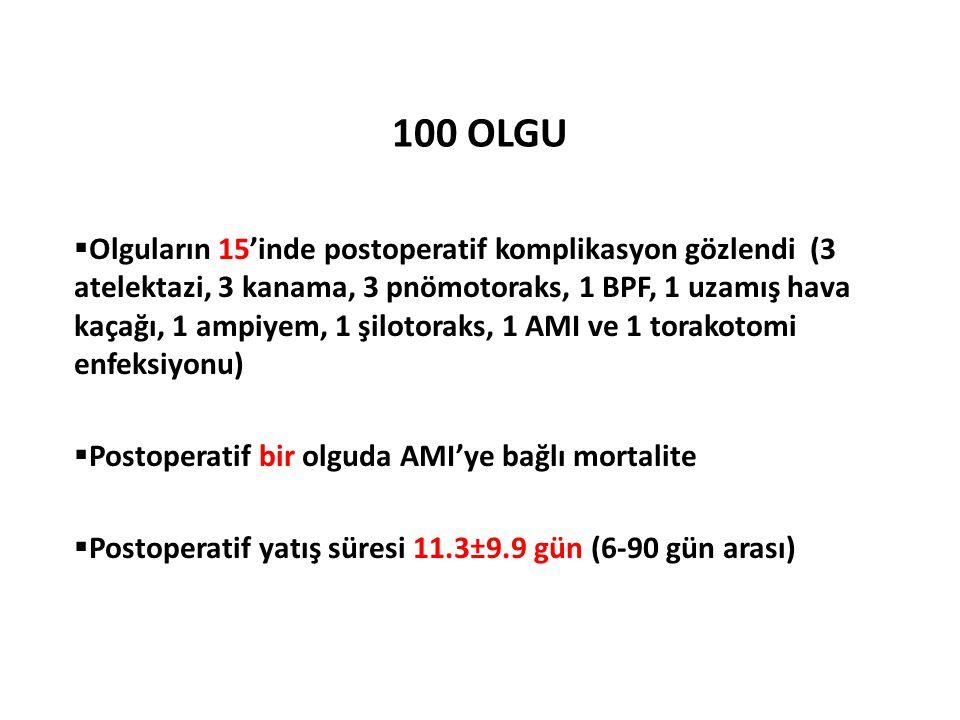 100 OLGU