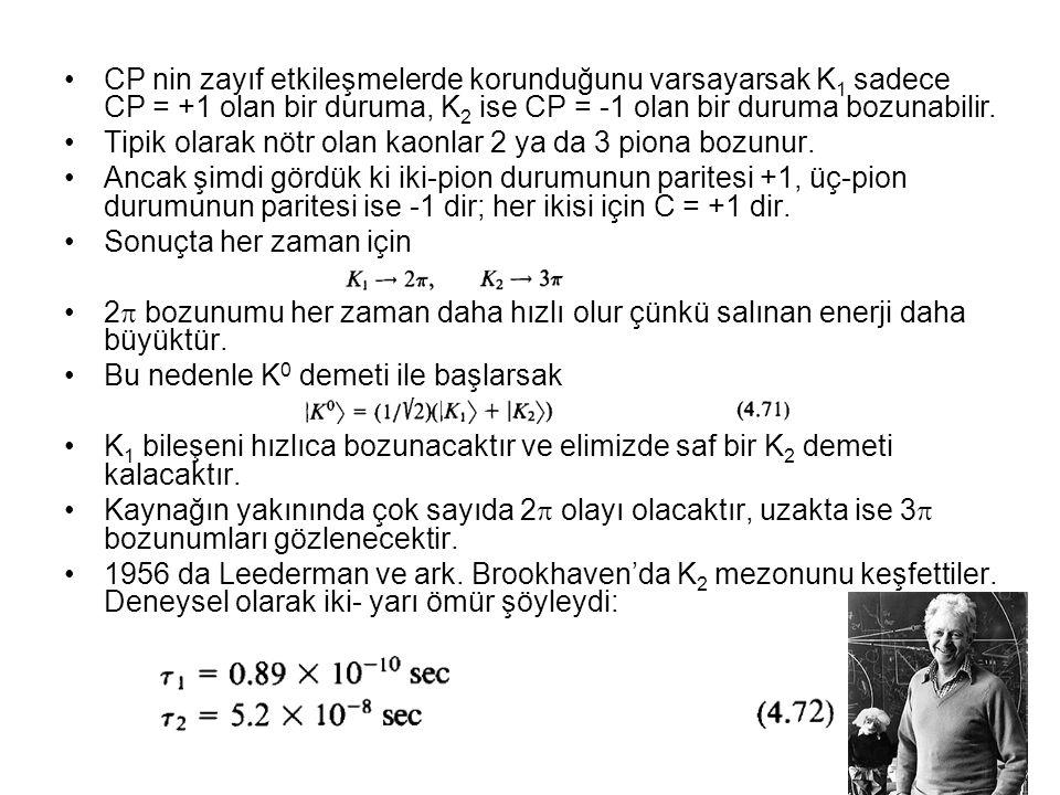 CP nin zayıf etkileşmelerde korunduğunu varsayarsak K1 sadece CP = +1 olan bir duruma, K2 ise CP = -1 olan bir duruma bozunabilir.