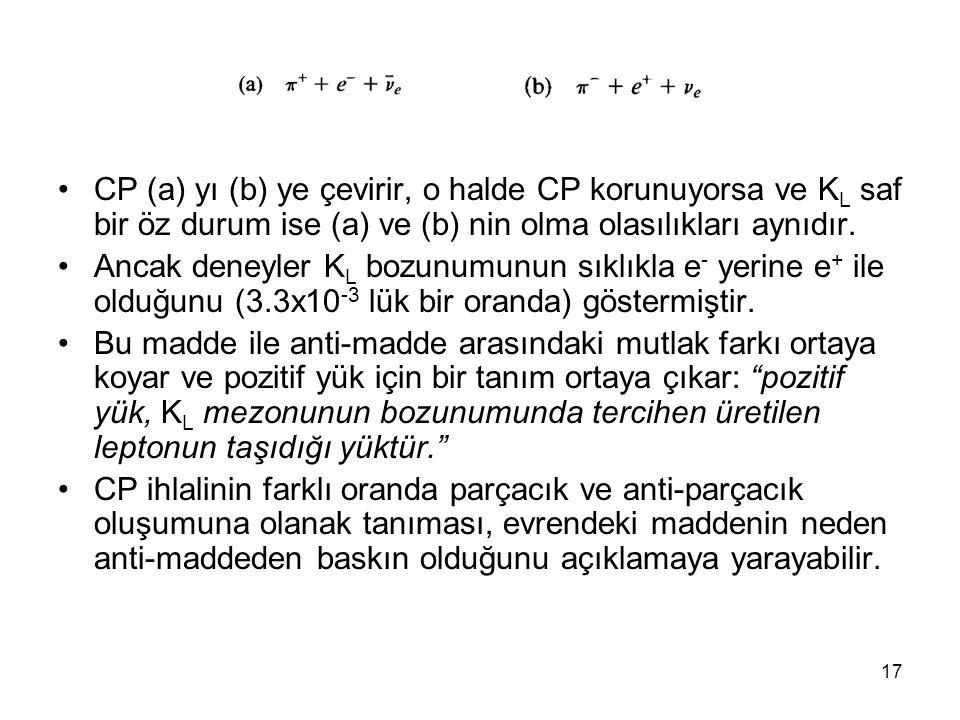 CP (a) yı (b) ye çevirir, o halde CP korunuyorsa ve KL saf bir öz durum ise (a) ve (b) nin olma olasılıkları aynıdır.