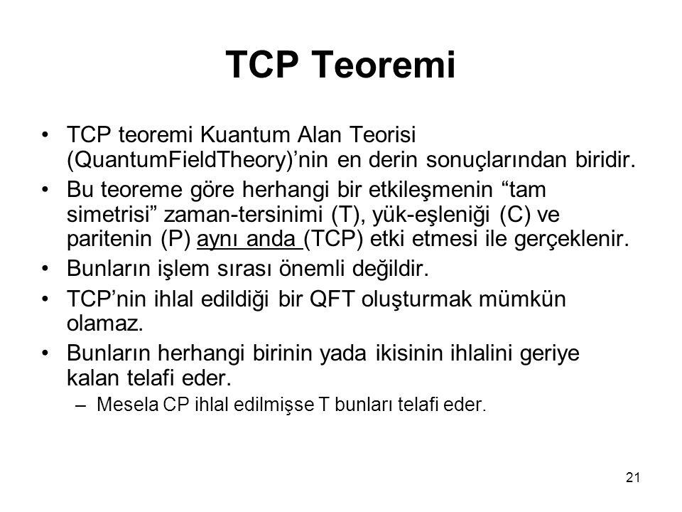 TCP Teoremi TCP teoremi Kuantum Alan Teorisi (QuantumFieldTheory)'nin en derin sonuçlarından biridir.