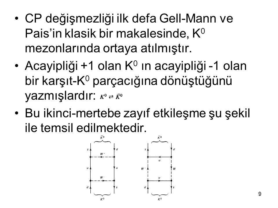 CP değişmezliği ilk defa Gell-Mann ve Pais'in klasik bir makalesinde, K0 mezonlarında ortaya atılmıştır.