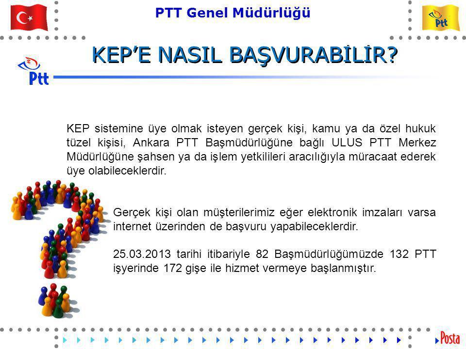 KEP'E NASIL BAŞVURABİLİR