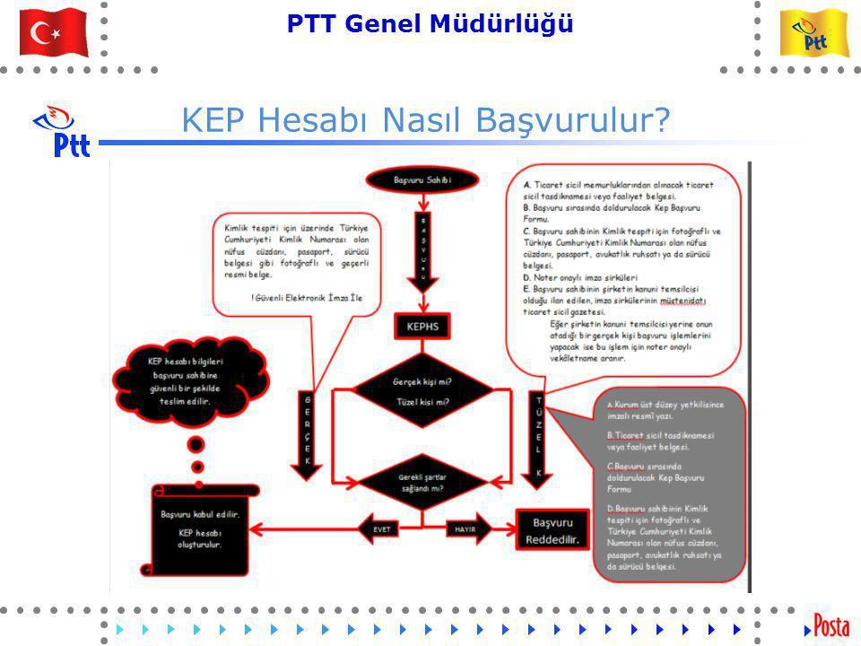 KEP Hesabı Nasıl Başvurulur