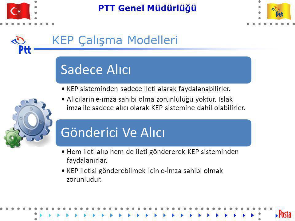Sadece Alıcı Gönderici Ve Alıcı KEP Çalışma Modelleri