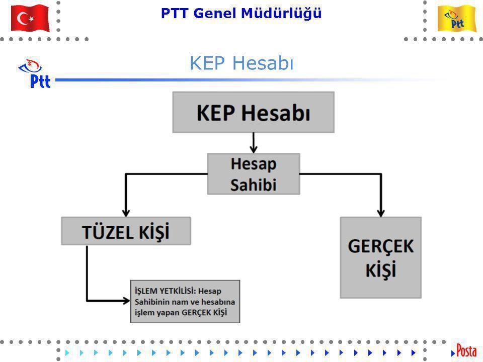 KEP Hesabı