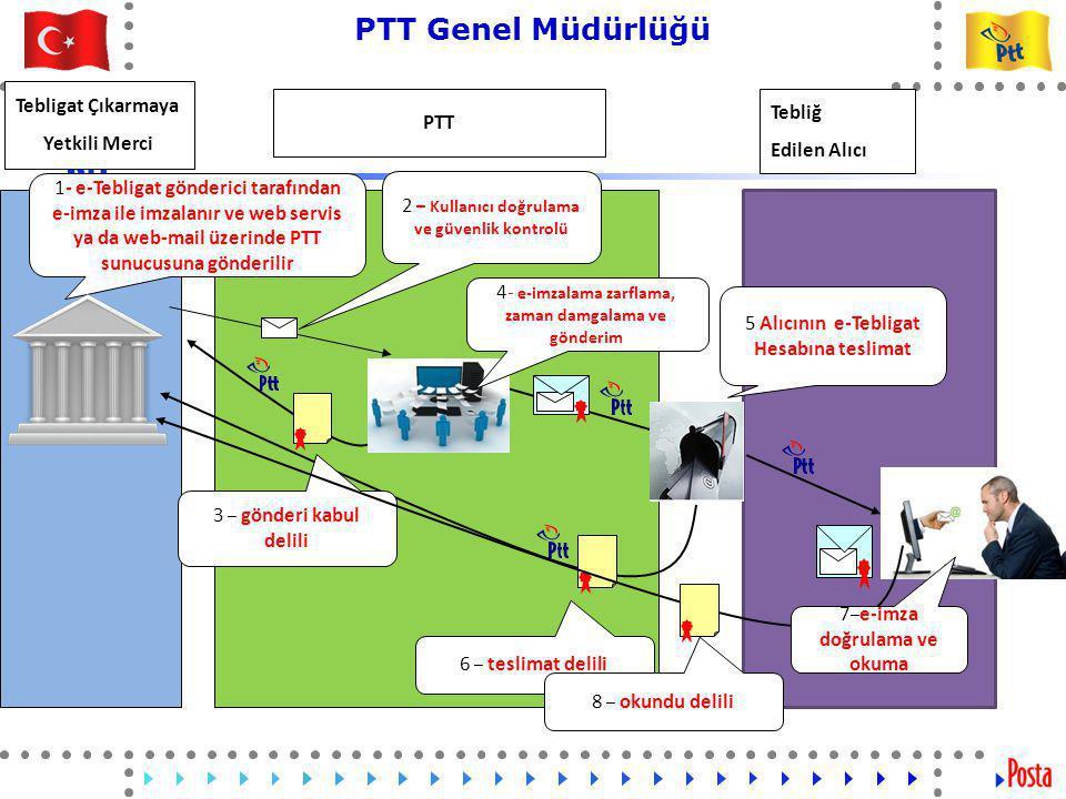 Tebligat Çıkarmaya Yetkili Merci PTT
