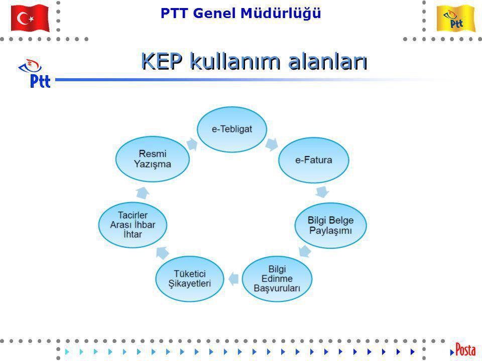KEP kullanım alanları KEP kullanım alanları Kamu içi resmi yazışmalar