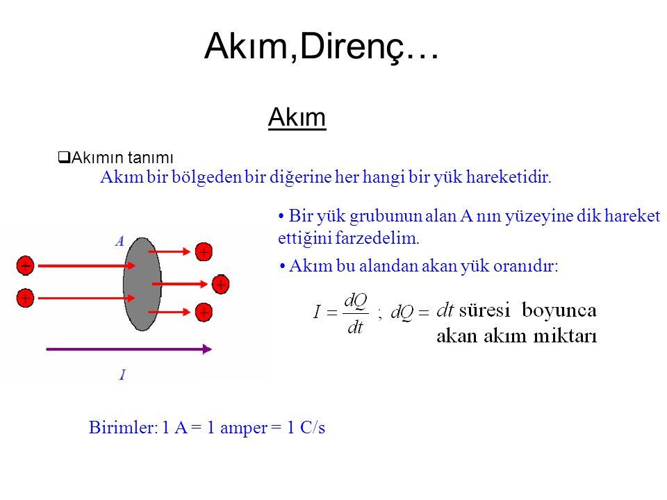 Akım,Direnç… Akım. Akımın tanımı. Akım bir bölgeden bir diğerine her hangi bir yük hareketidir. Bir yük grubunun alan A nın yüzeyine dik hareket.
