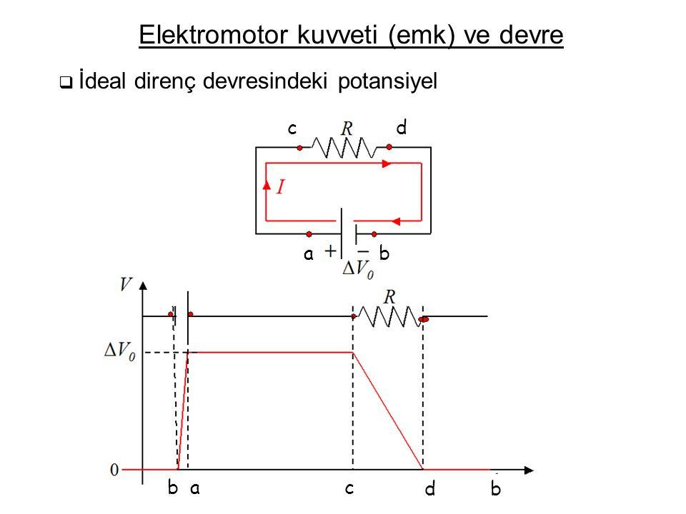 Elektromotor kuvveti (emk) ve devre