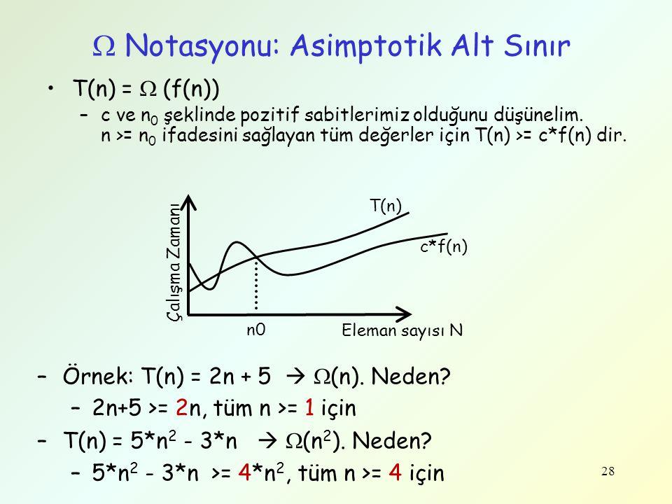 W Notasyonu: Asimptotik Alt Sınır