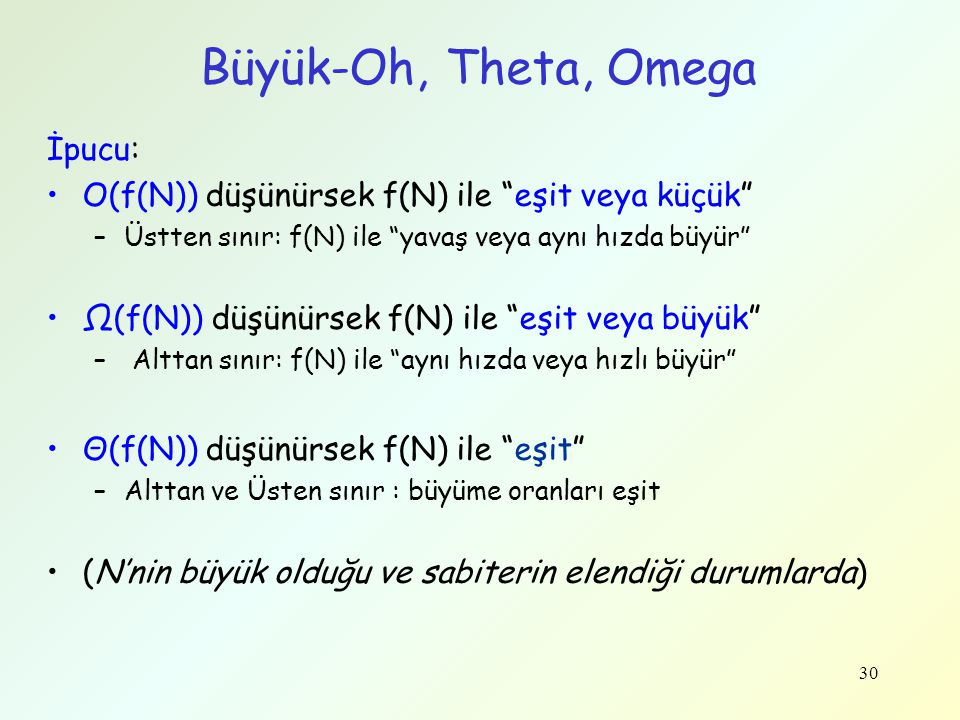 Büyük-Oh, Theta, Omega İpucu: