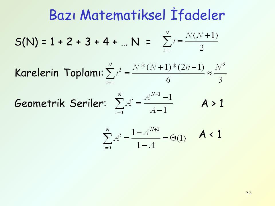 Bazı Matematiksel İfadeler