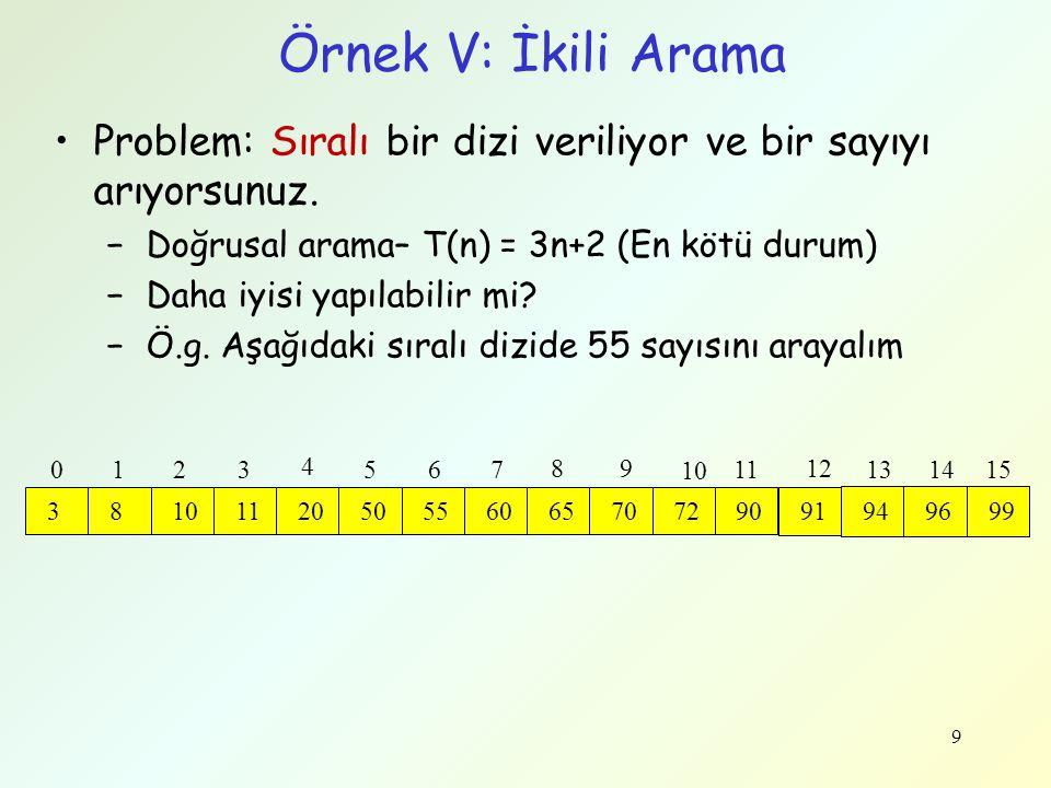 Örnek V: İkili Arama Problem: Sıralı bir dizi veriliyor ve bir sayıyı arıyorsunuz. Doğrusal arama– T(n) = 3n+2 (En kötü durum)