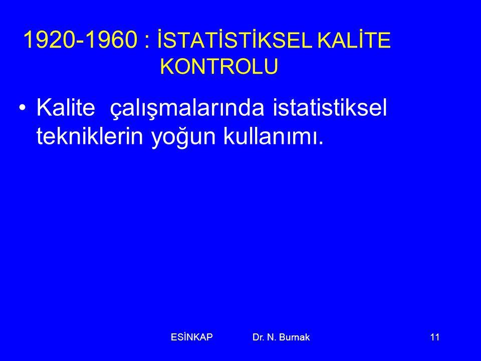1920-1960 : İSTATİSTİKSEL KALİTE KONTROLU