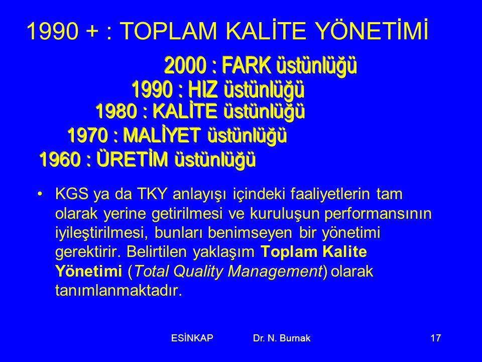 1990 + : TOPLAM KALİTE YÖNETİMİ