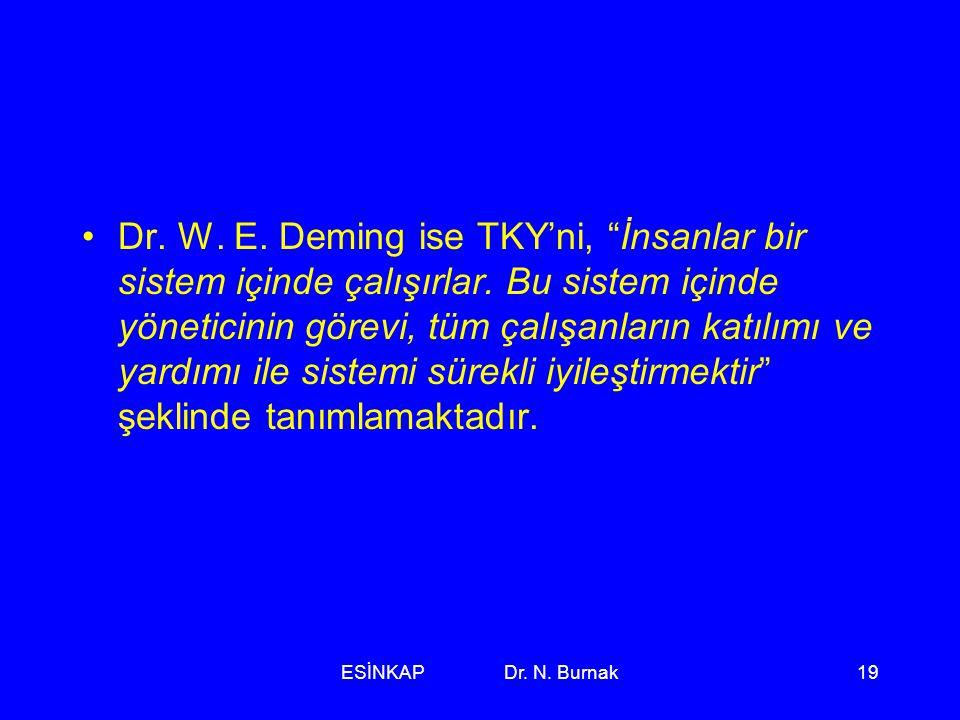 Dr. W. E. Deming ise TKY'ni, İnsanlar bir sistem içinde çalışırlar