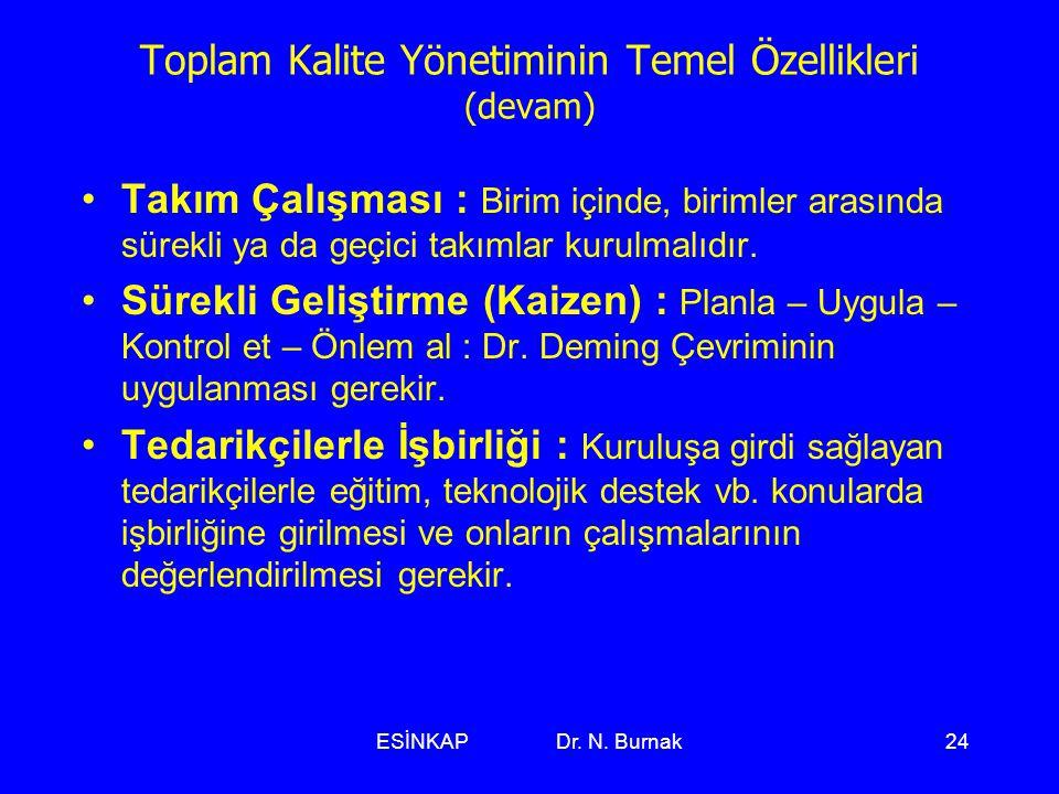 Toplam Kalite Yönetiminin Temel Özellikleri (devam)