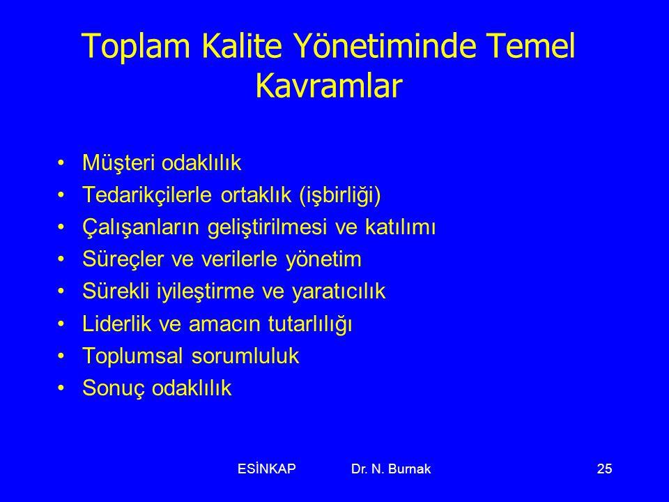 Toplam Kalite Yönetiminde Temel Kavramlar