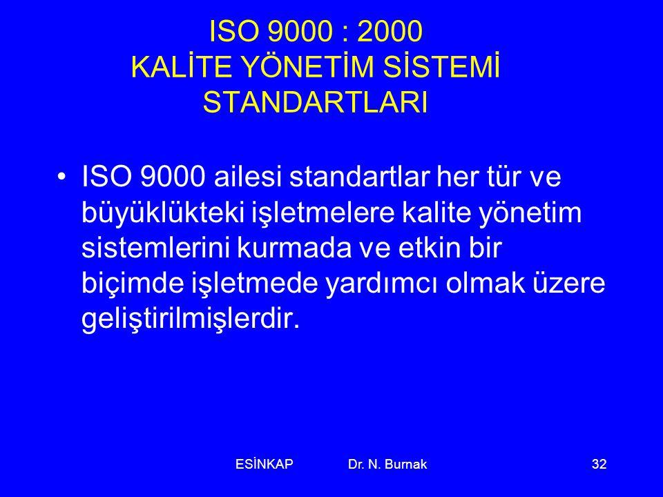 ISO 9000 : 2000 KALİTE YÖNETİM SİSTEMİ STANDARTLARI