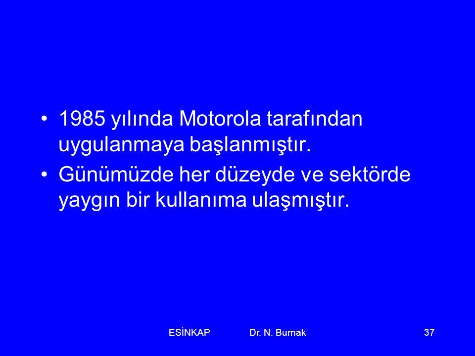1985 yılında Motorola tarafından uygulanmaya başlanmıştır.