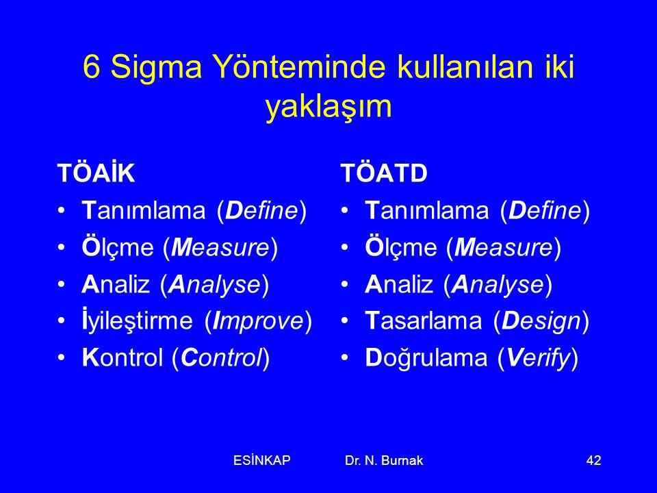 6 Sigma Yönteminde kullanılan iki yaklaşım