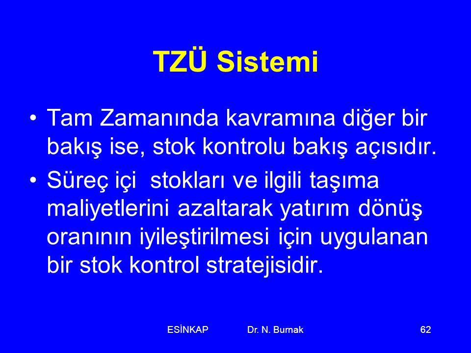 TZÜ Sistemi Tam Zamanında kavramına diğer bir bakış ise, stok kontrolu bakış açısıdır.