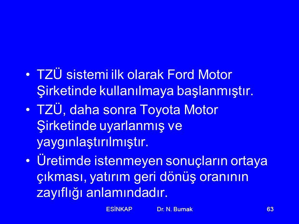 TZÜ sistemi ilk olarak Ford Motor Şirketinde kullanılmaya başlanmıştır.