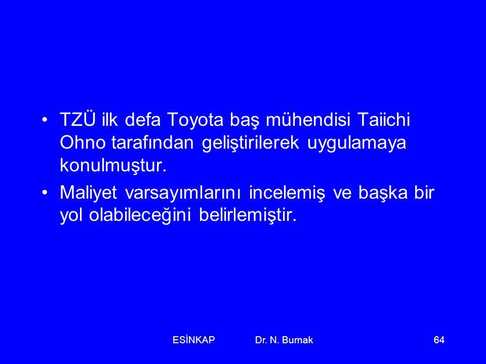 TZÜ ilk defa Toyota baş mühendisi Taiichi Ohno tarafından geliştirilerek uygulamaya konulmuştur.