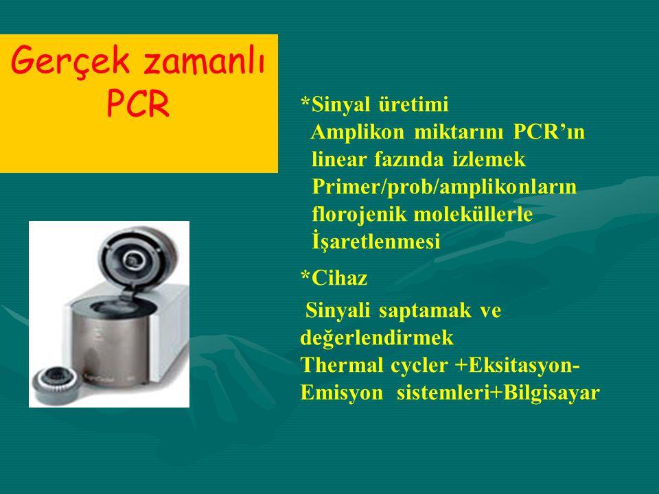 Gerçek zamanlı PCR *Sinyal üretimi Amplikon miktarını PCR'ın
