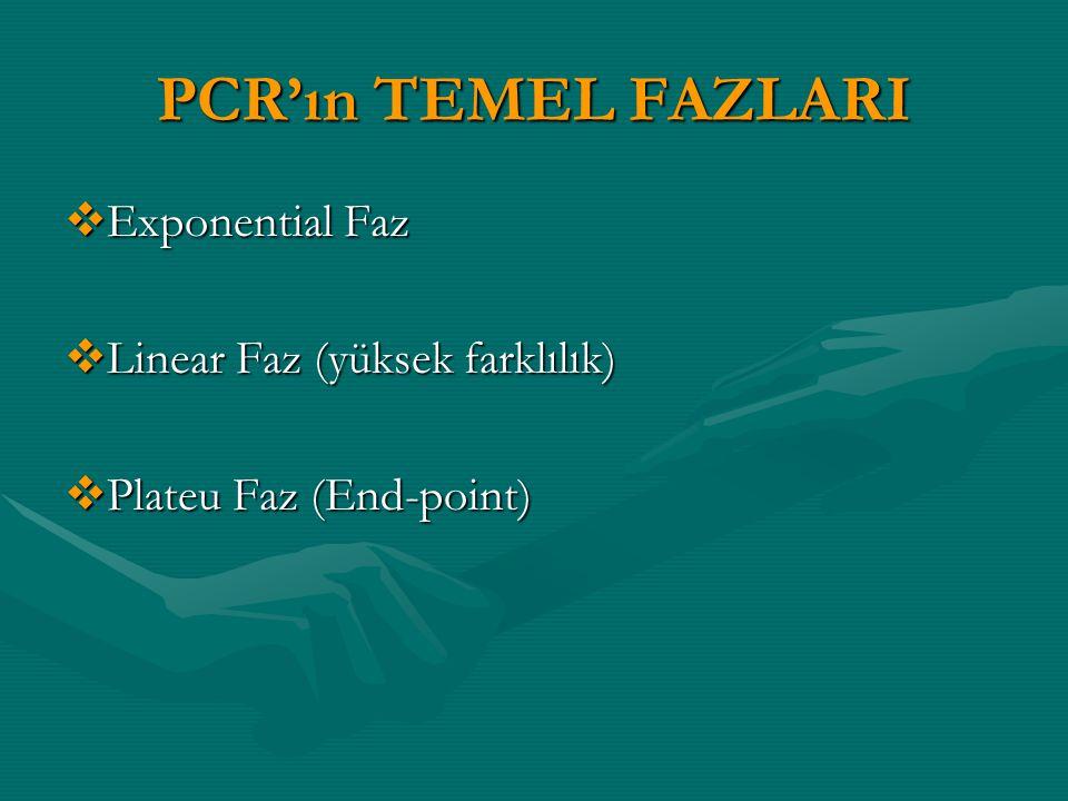 PCR'ın TEMEL FAZLARI Exponential Faz Linear Faz (yüksek farklılık)