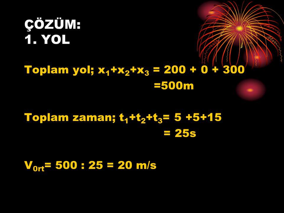 ÇÖZÜM: 1. YOL Toplam yol; x1+x2+x3 = 200 + 0 + 300 =500m